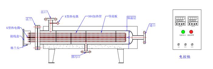管道式电加热器厂家
